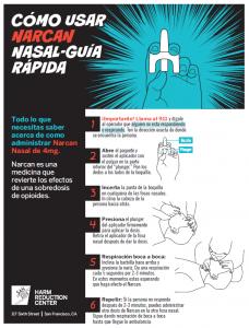 Narcan nasal-guía rápida