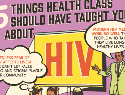 Resource: HIV Risk and Testing - San Francisco AIDS Foundation